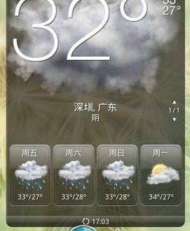HTC Sense 3.5: arrivano i primi screenshot!