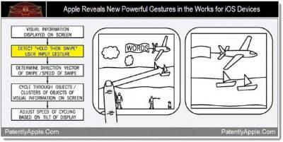 """Apple e le sue nuove """"gesture"""" per IOS"""