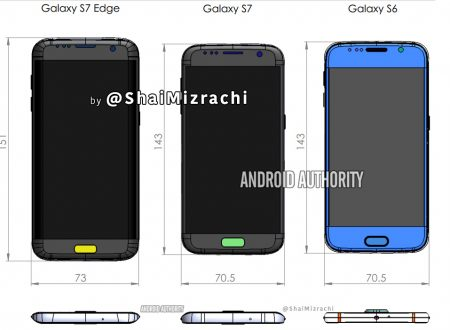 Galaxy S7 e S7 plus: ecco le misure